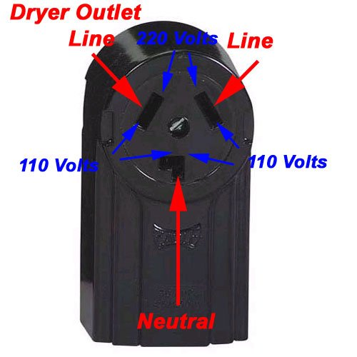 Proper voltage measurement diagram