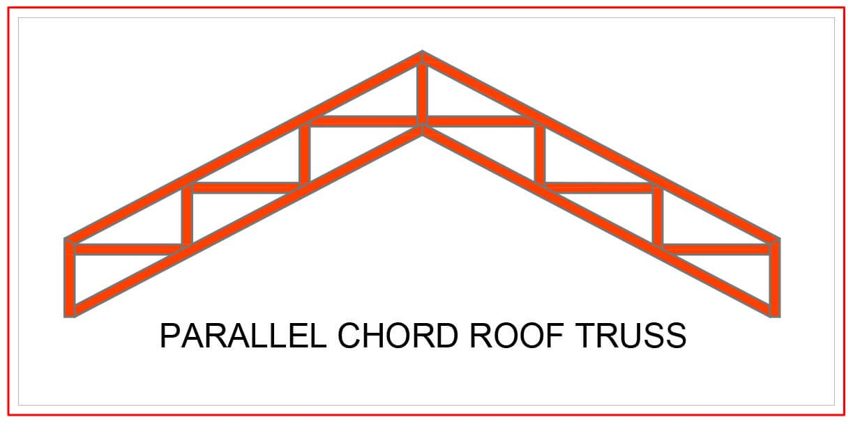 https://www.alphasteel.ph/wp-content/uploads/2018/08/parallel-chord-roof-truss.jpg
