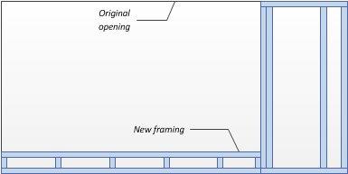 Right part fills opening